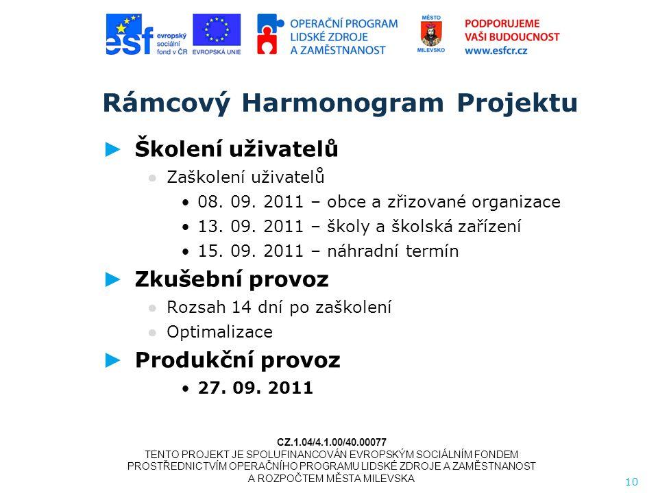 Rámcový Harmonogram Projektu ► Školení uživatelů ● Zaškolení uživatelů 08.