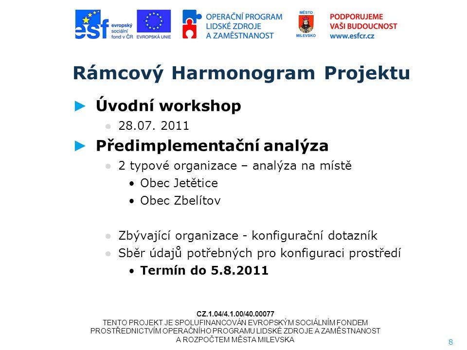 Rámcový Harmonogram Projektu ► Úvodní workshop ● 28.07.