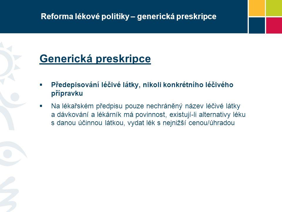Reforma lékové politiky – generická preskripce Generická preskripce  Předepisování léčivé látky, nikoli konkrétního léčivého přípravku  Na lékařském