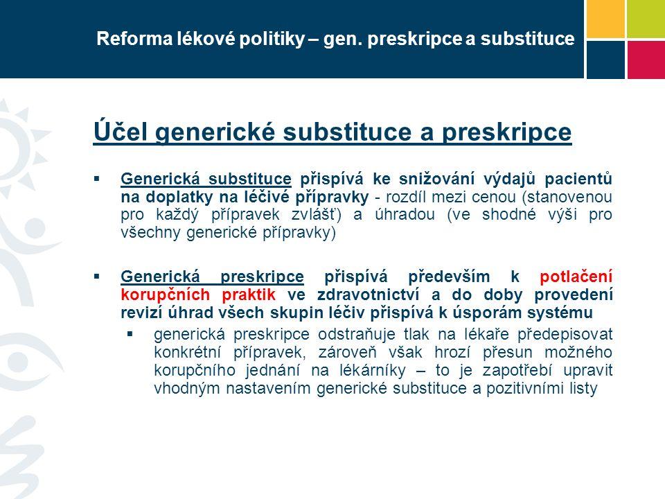 Reforma lékové politiky – gen. preskripce a substituce Účel generické substituce a preskripce  Generická substituce přispívá ke snižování výdajů paci