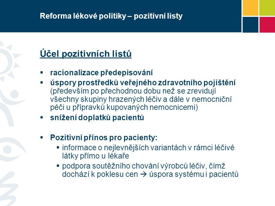 Reforma lékové politiky – pozitivní listy Účel pozitivních listů  racionalizace předepisování  úspory prostředků veřejného zdravotního pojištění (především po přechodnou dobu než se zrevidují všechny skupiny hrazených léčiv a dále v nemocniční péči u přípravků kupovaných nemocnicemi)  snížení doplatků pacientů  Pozitivní přínos pro pacienty:  informace o nejlevnějších variantách v rámci léčivé látky přímo u lékaře  podpora soutěžního chování výrobců léčiv, čímž dochází k poklesu cen  úspora systému i pacientů