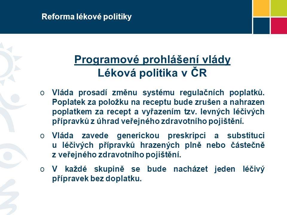 Reforma lékové politiky Programové prohlášení vlády Léková politika v ČR oVláda prosadí změnu systému regulačních poplatků. Poplatek za položku na rec