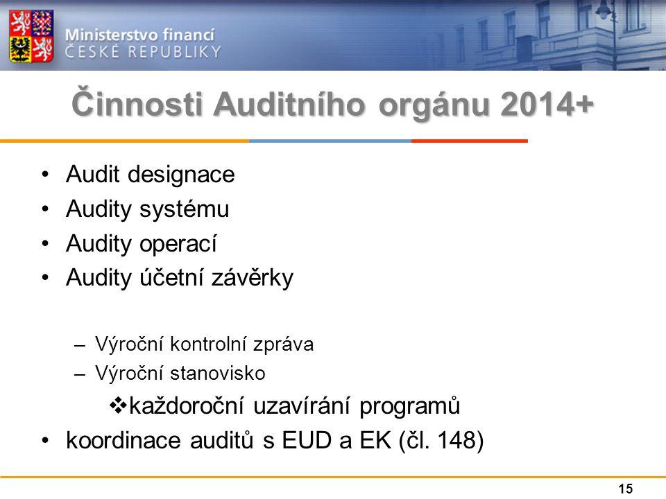 Činnosti Auditního orgánu 2014+ Audit designace Audity systému Audity operací Audity účetní závěrky –Výroční kontrolní zpráva –Výroční stanovisko  každoroční uzavírání programů koordinace auditů s EUD a EK (čl.