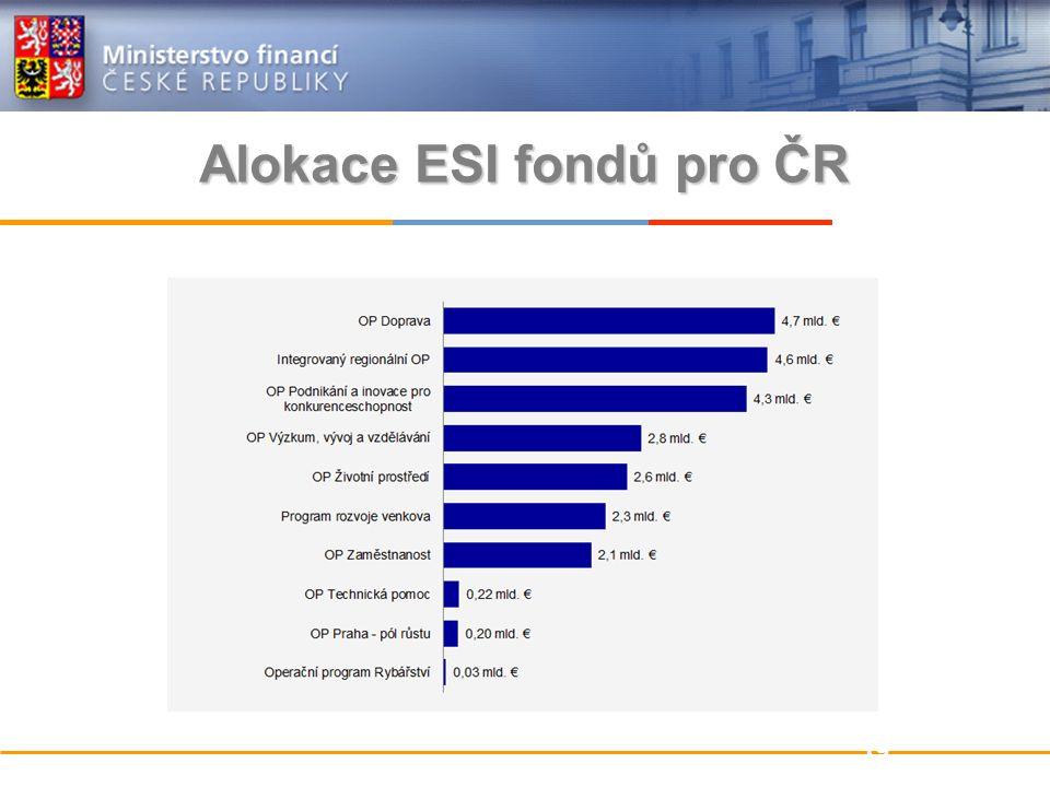 Alokace ESI fondů pro ČR 19