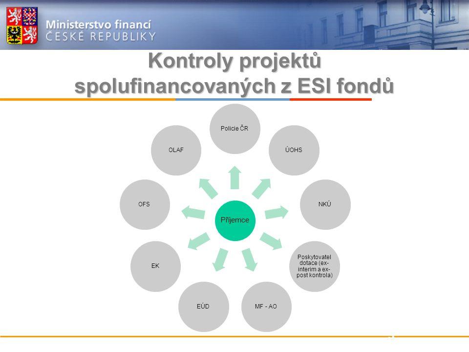 Kontroly projektů spolufinancovaných z ESI fondů 5