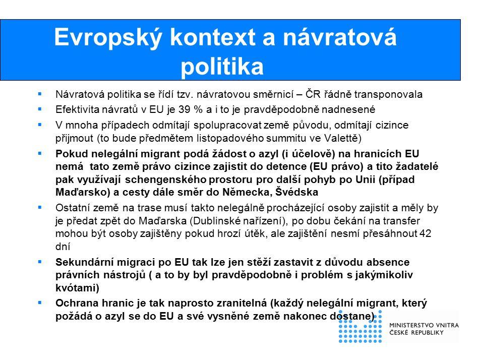 Evropský kontext a návratová politika  Návratová politika se řídí tzv.
