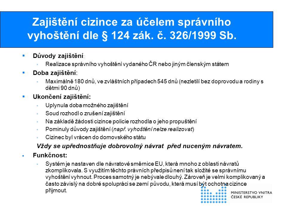 Zajištění cizince za účelem správního vyhoštění dle § 124 zák.