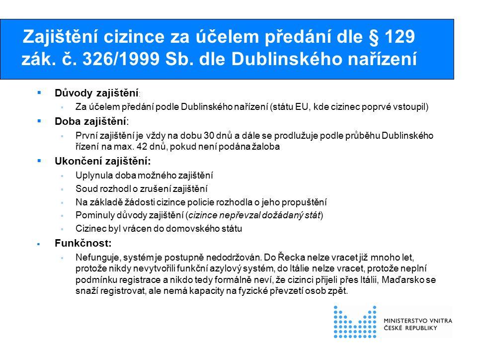 Zajištění cizince za účelem předání dle § 129 zák.
