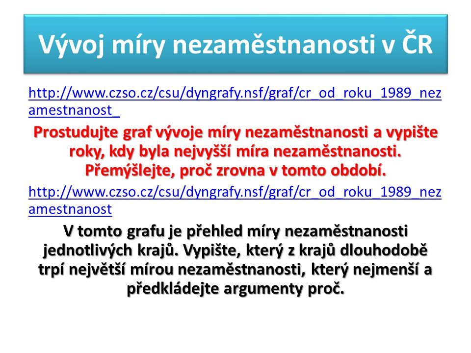 Vývoj míry nezaměstnanosti v ČR http://www.czso.cz/csu/dyngrafy.nsf/graf/cr_od_roku_1989_nez amestnanost_ Prostudujte graf vývoje míry nezaměstnanosti a vypište roky, kdy byla nejvyšší míra nezaměstnanosti.