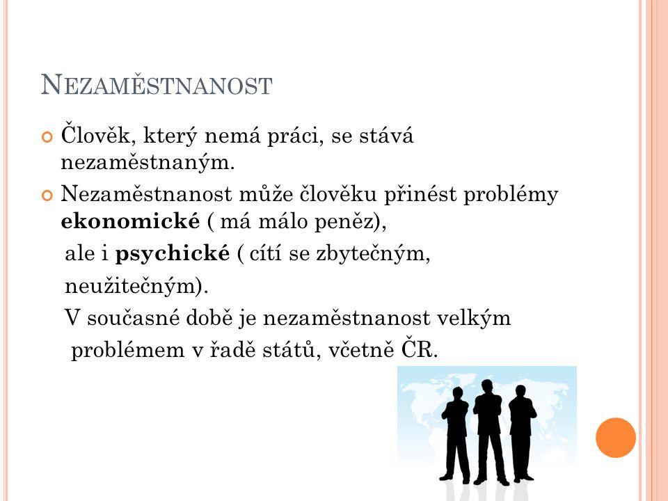 N EZAMĚSTNANOST Člověk, který nemá práci, se stává nezaměstnaným. Nezaměstnanost může člověku přinést problémy ekonomické ( má málo peněz), ale i psyc