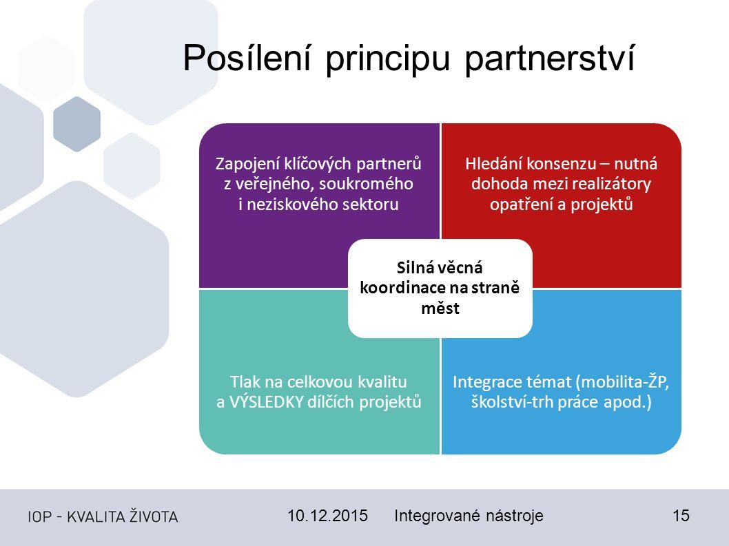 10.12.201515 Posílení principu partnerství Zapojení klíčových partnerů z veřejného, soukromého i neziskového sektoru Hledání konsenzu – nutná dohoda mezi realizátory opatření a projektů Tlak na celkovou kvalitu a VÝSLEDKY dílčích projektů Integrace témat (mobilita-ŽP, školství-trh práce apod.) Silná věcná koordinace na straně měst Integrované nástroje
