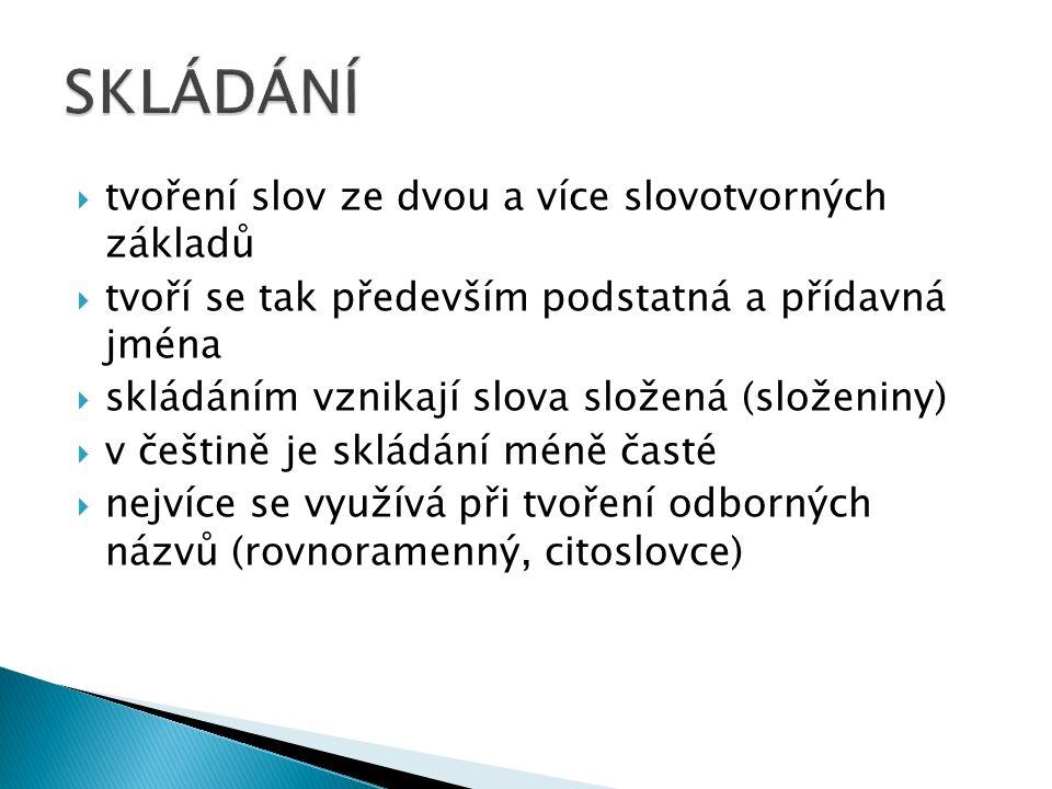  tvoření slov ze dvou a více slovotvorných základů  tvoří se tak především podstatná a přídavná jména  skládáním vznikají slova složená (složeniny)  v češtině je skládání méně časté  nejvíce se využívá při tvoření odborných názvů (rovnoramenný, citoslovce)