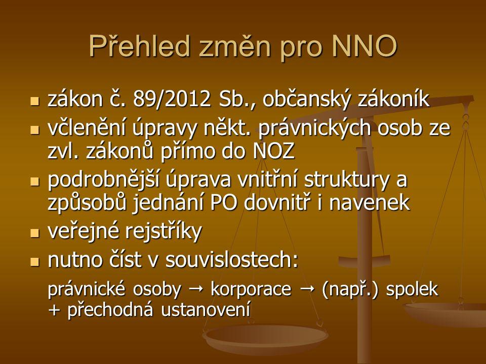 Přehled změn pro NNO zákon č. 89/2012 Sb., občanský zákoník zákon č.