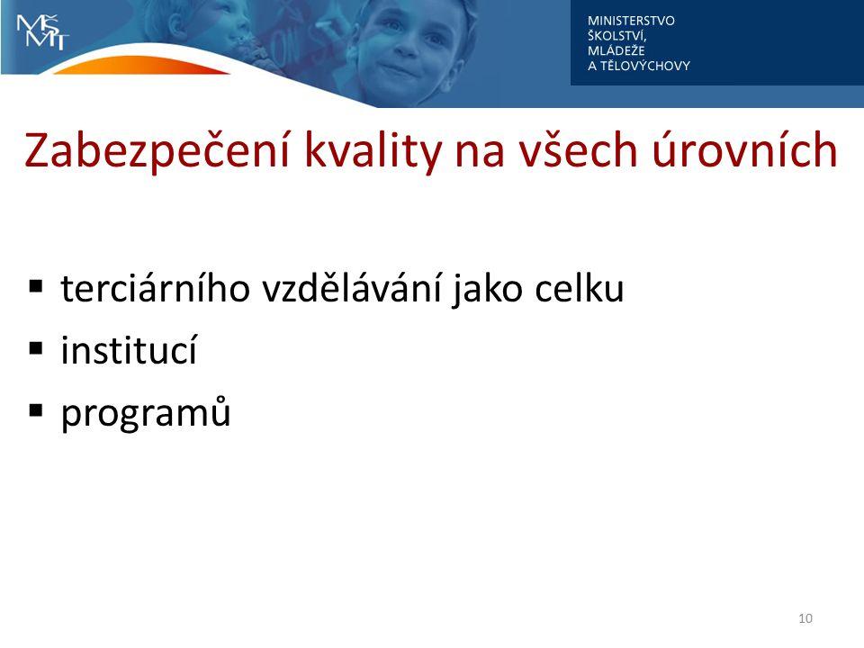 Zabezpečení kvality na všech úrovních  terciárního vzdělávání jako celku  institucí  programů 10