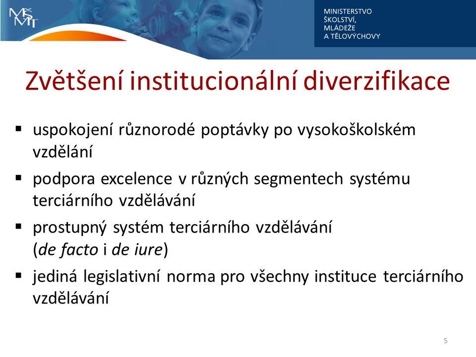 Zvětšení institucionální diverzifikace  uspokojení různorodé poptávky po vysokoškolském vzdělání  podpora excelence v různých segmentech systému terciárního vzdělávání  prostupný systém terciárního vzdělávání (de facto i de iure)  jediná legislativní norma pro všechny instituce terciárního vzdělávání 5