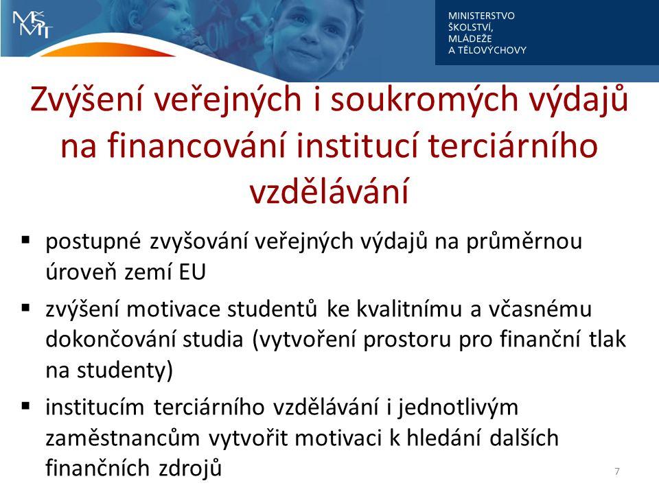 Zvýšení veřejných i soukromých výdajů na financování institucí terciárního vzdělávání  postupné zvyšování veřejných výdajů na průměrnou úroveň zemí EU  zvýšení motivace studentů ke kvalitnímu a včasnému dokončování studia (vytvoření prostoru pro finanční tlak na studenty)  institucím terciárního vzdělávání i jednotlivým zaměstnancům vytvořit motivaci k hledání dalších finančních zdrojů 7