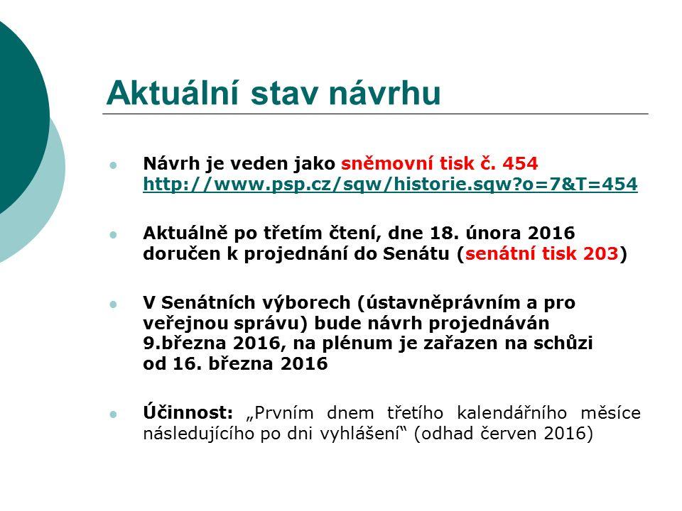Aktuální stav návrhu Návrh je veden jako sněmovní tisk č.