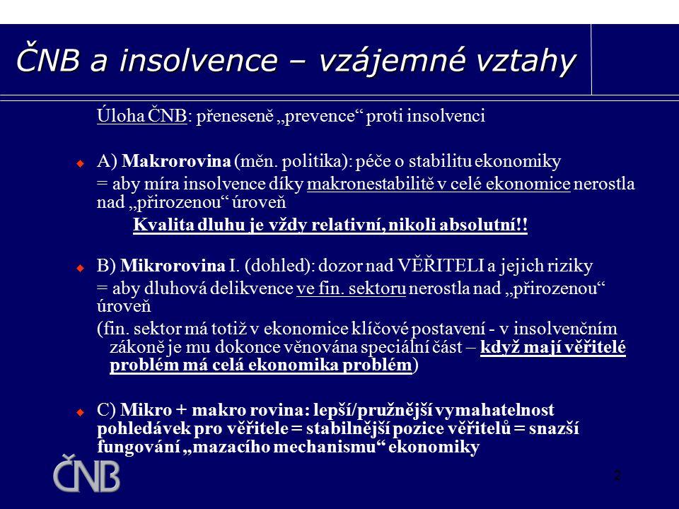 """2 Úloha ČNB: přeneseně """"prevence proti insolvenci  A) Makrorovina (měn."""