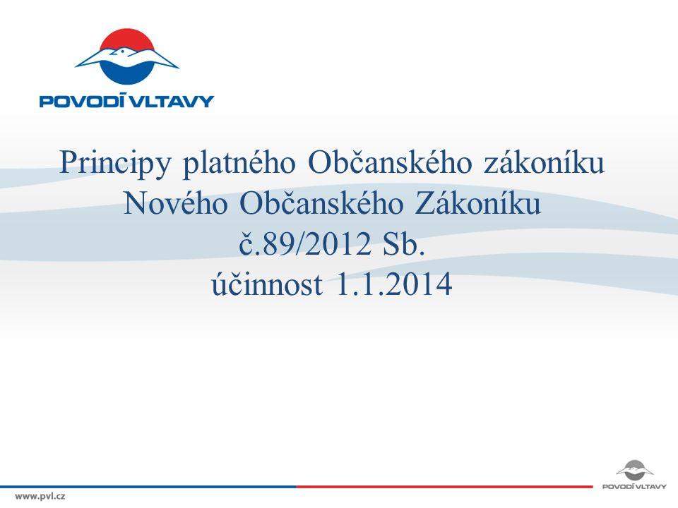 Principy platného Občanského zákoníku Nového Občanského Zákoníku č.89/2012 Sb. účinnost 1.1.2014
