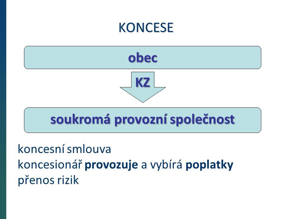 KONCESE koncesní smlouva koncesionář provozuje a vybírá poplatky přenos rizik obec soukromá provozní společnost KZ