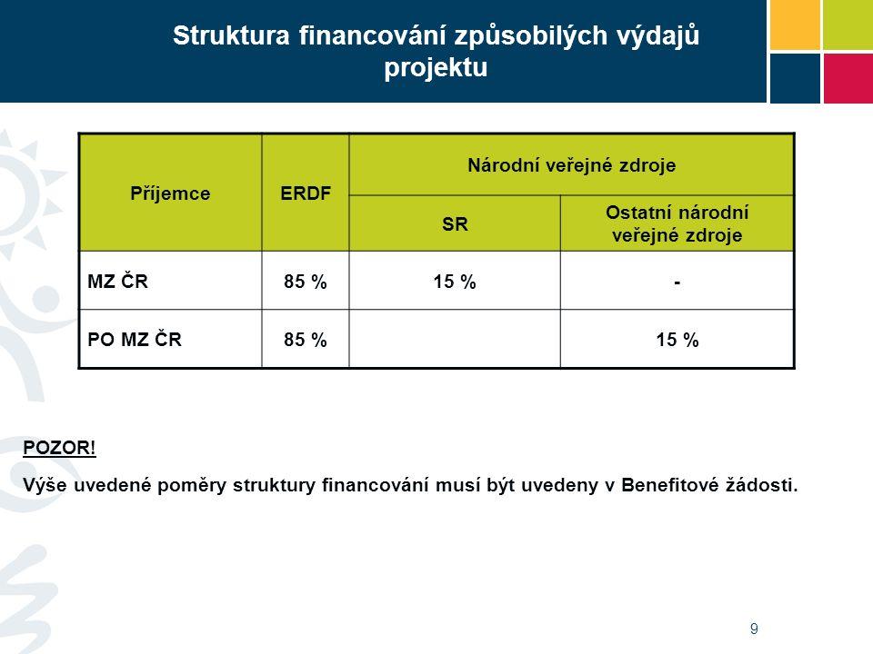9 Struktura financování způsobilých výdajů projektu PříjemceERDF Národní veřejné zdroje SR Ostatní národní veřejné zdroje MZ ČR85 %15 %- PO MZ ČR85 %1