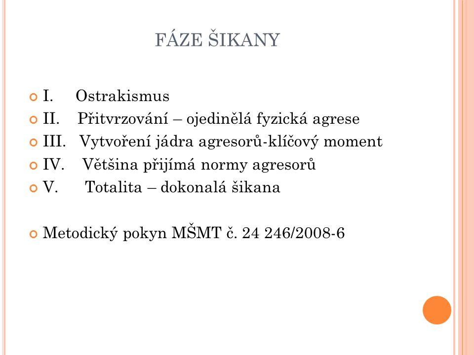 FÁZE ŠIKANY I. Ostrakismus II. Přitvrzování – ojedinělá fyzická agrese III.