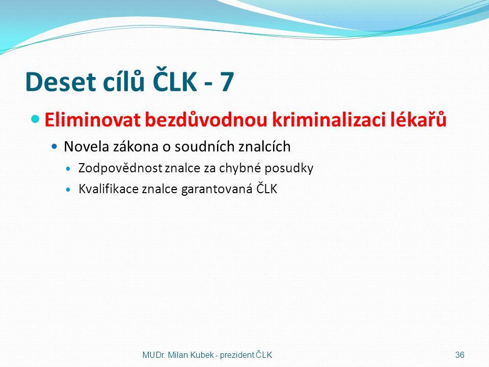 Deset cílů ČLK - 7 Eliminovat bezdůvodnou kriminalizaci lékařů Novela zákona o soudních znalcích Zodpovědnost znalce za chybné posudky Kvalifikace znalce garantovaná ČLK MUDr.