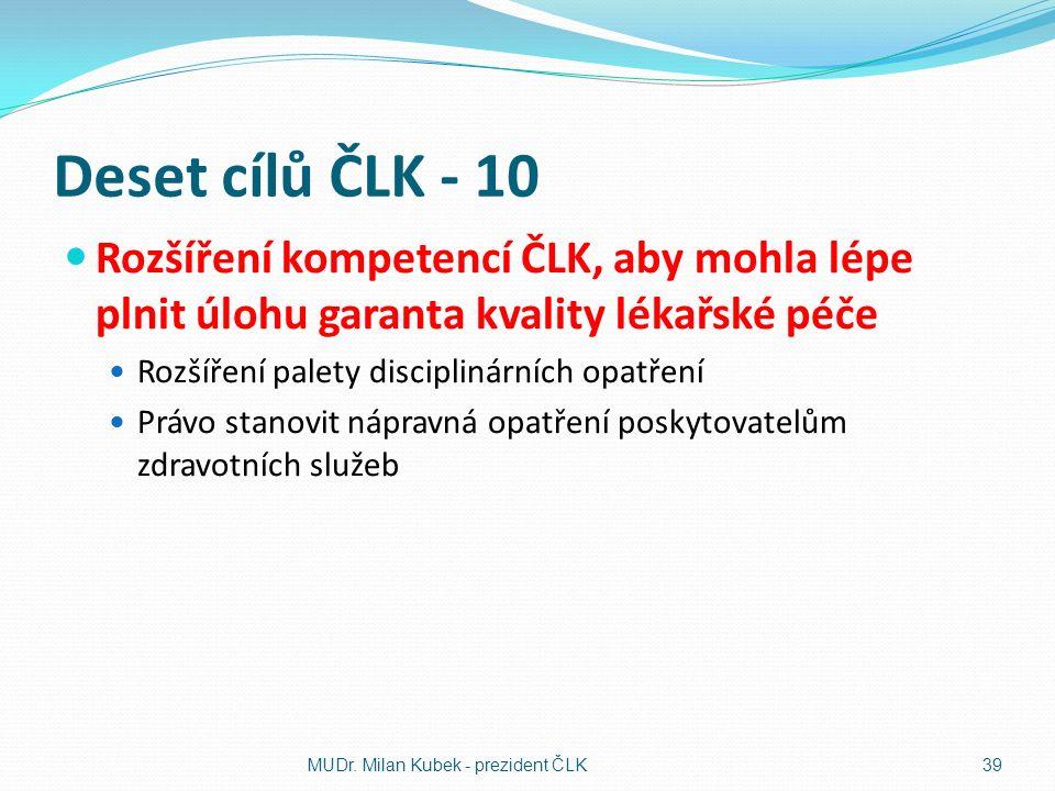 Deset cílů ČLK - 10 Rozšíření kompetencí ČLK, aby mohla lépe plnit úlohu garanta kvality lékařské péče Rozšíření palety disciplinárních opatření Právo stanovit nápravná opatření poskytovatelům zdravotních služeb MUDr.