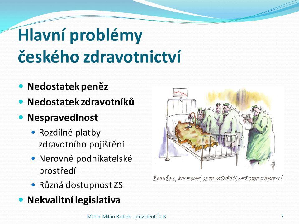Hlavní problémy českého zdravotnictví Nedostatek peněz Nedostatek zdravotníků Nespravedlnost Rozdílné platby zdravotního pojištění Nerovné podnikatelské prostředí Různá dostupnost ZS Nekvalitní legislativa MUDr.