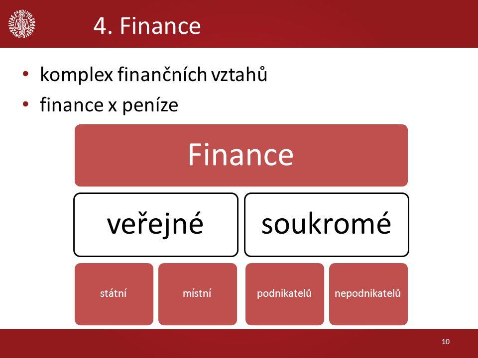 4. Finance 10 komplex finančních vztahů finance x peníze Finance veřejné státnímístní soukromé podnikatelůnepodnikatelů