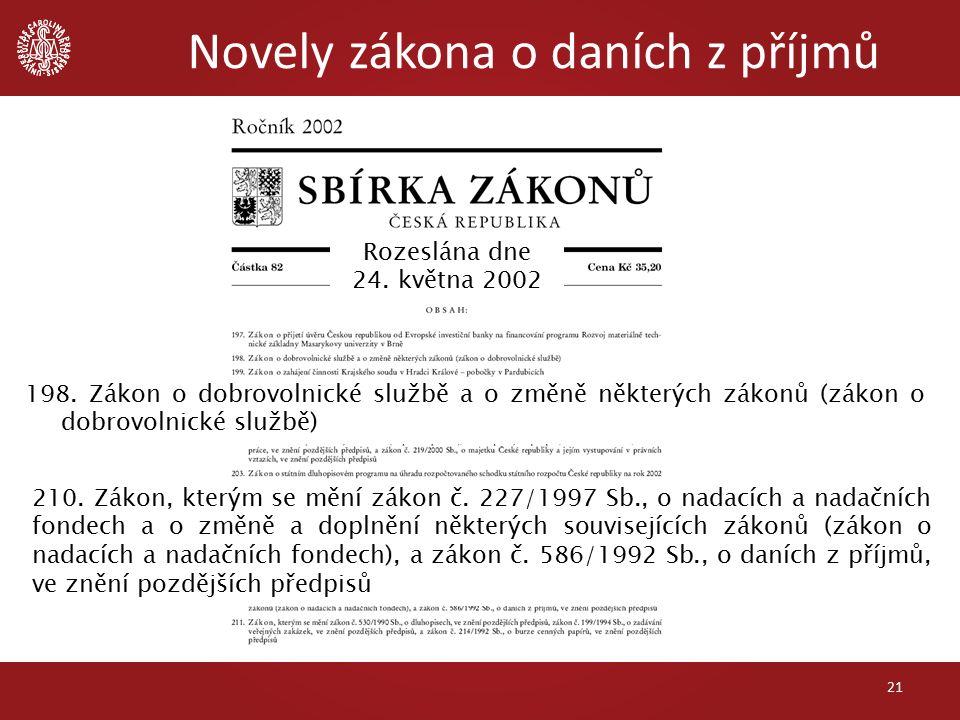 Novely zákona o daních z příjmů 21 Rozeslána dne 24. května 2002 198. Zákon o dobrovolnické službě a o změně některých zákonů (zákon o dobrovolnické s