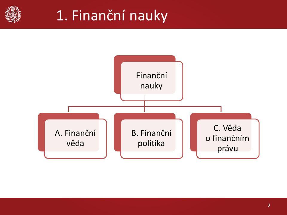 1. Finanční nauky 3 Finanční nauky A. Finanční věda B. Finanční politika C. Věda o finančním právu