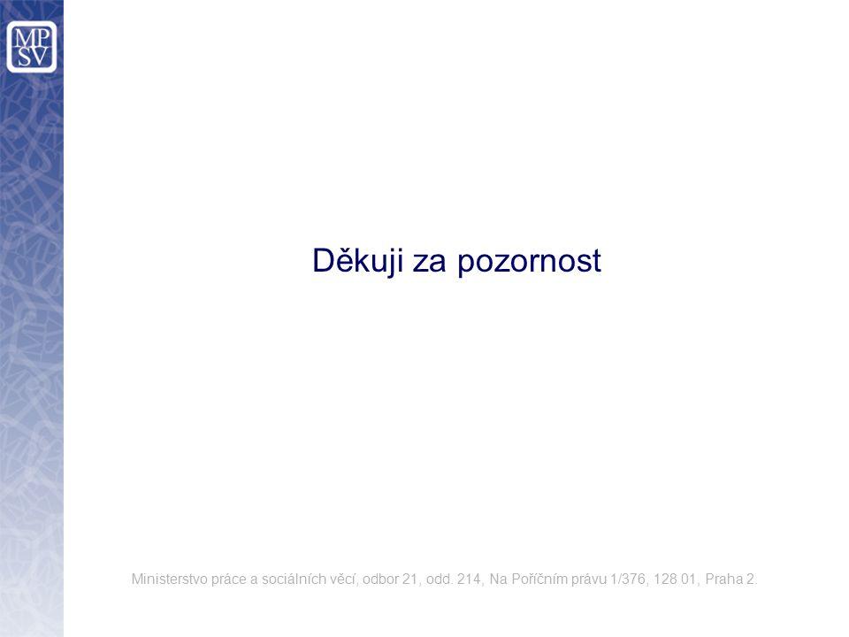 Děkuji za pozornost Ministerstvo práce a sociálních věcí, odbor 21, odd. 214, Na Poříčním právu 1/376, 128 01, Praha 2.