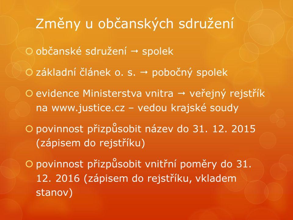 Změny u občanských sdružení  občanské sdružení  spolek  základní článek o. s.  pobočný spolek  evidence Ministerstva vnitra  veřejný rejstřík na