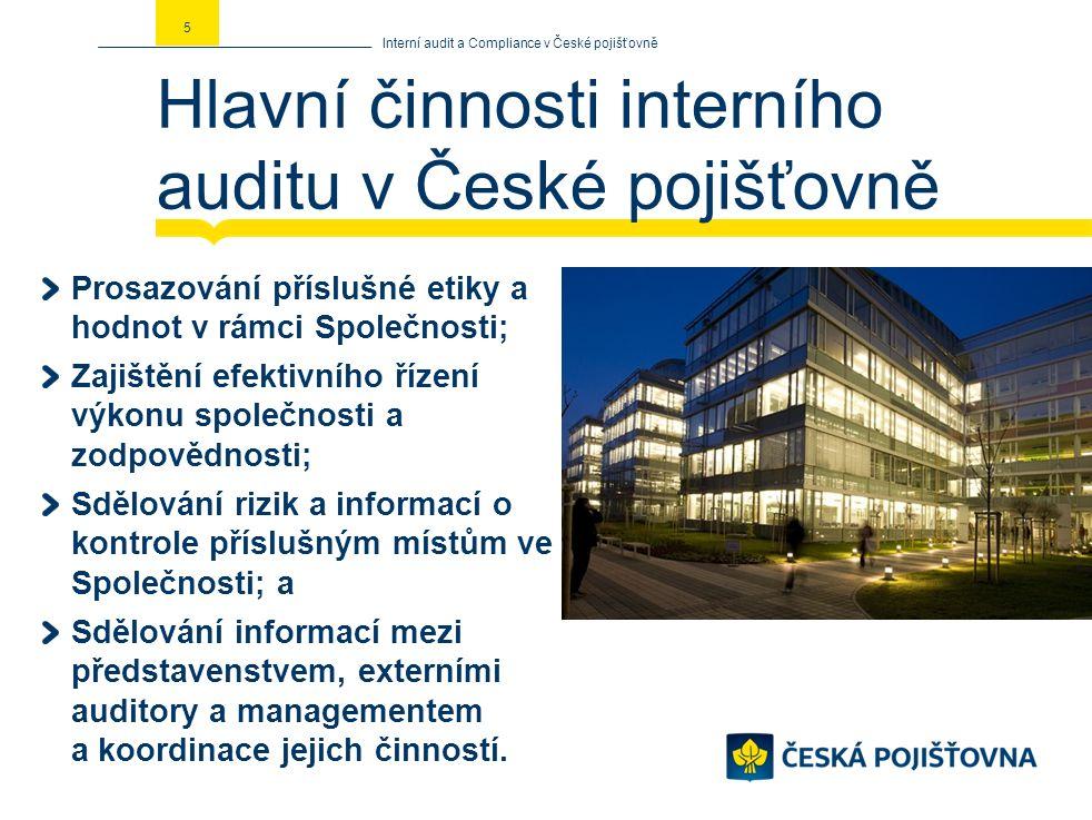 Hlavní činnosti útvaru Compliance ČP Provádí plánované compliance kontroly.