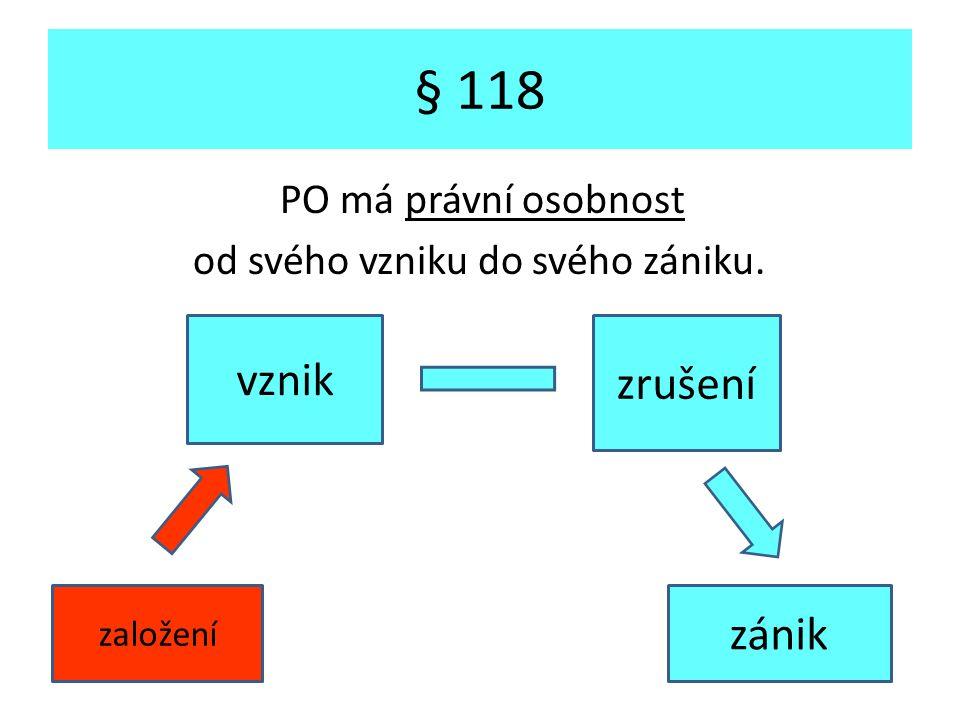 § 118 PO má právní osobnost od svého vzniku do svého zániku. založení vznik zrušení zánik