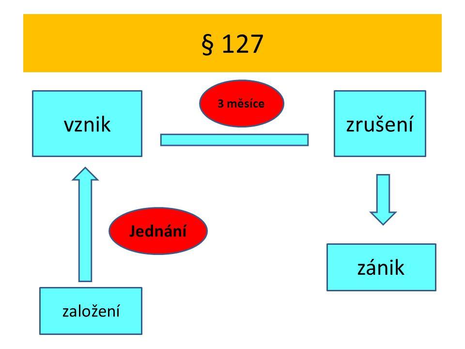 § 127 založení vznikzrušení zánik Jednání 3 měsíce