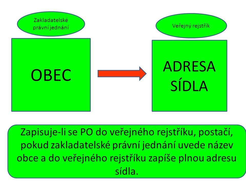 OBEC ADRESA SÍDLA Zakladatelské právní jednání Veřejný rejstřík Zapisuje-li se PO do veřejného rejstříku, postačí, pokud zakladatelské právní jednání uvede název obce a do veřejného rejstříku zapíše plnou adresu sídla.