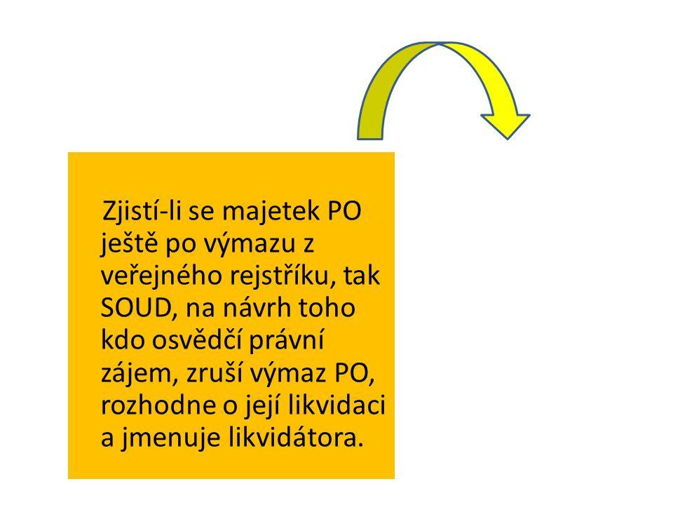Zjistí-li se majetek PO ještě po výmazu z veřejného rejstříku, tak SOUD, na návrh toho kdo osvědčí právní zájem, zruší výmaz PO, rozhodne o její likvidaci a jmenuje likvidátora.