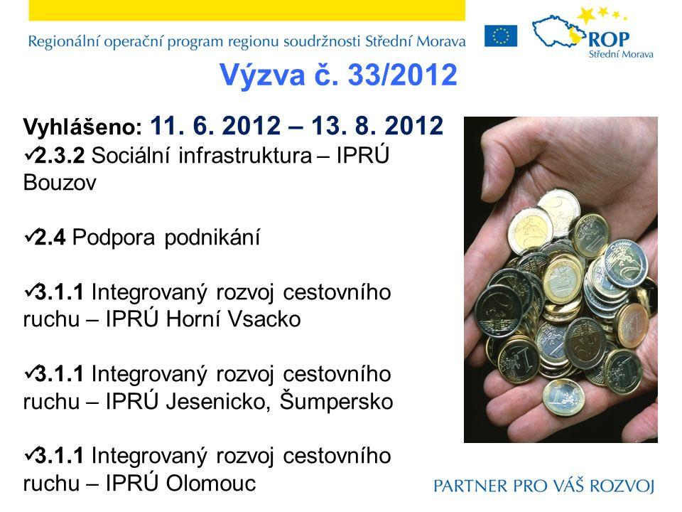 3.2 Veřejná infrastruktura a služby 3.1.1 Podnikatelská infrastruktura a služby na území definovaném oblastí podpory 3.1 – IPRÚ Horní Vsacko 3.1.1 Podnikatelská infrastruktura a služby na území definovaném oblastí podpory 3.1 – IPRÚ Luhačovicko 3.1.1 Podnikatelská infrastruktura a služby na území definovaném oblastí podpory 3.1 – IPRÚ Olomouc 2.4 Podpora podnikání – projekt naplňující Koncept