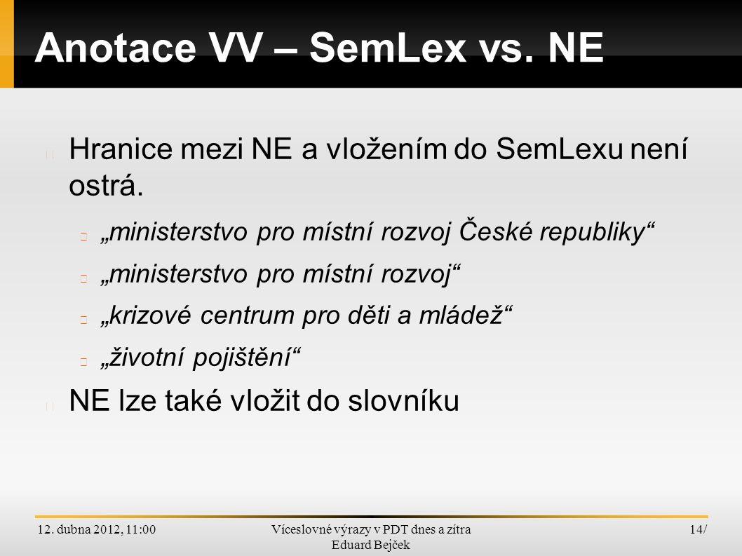 12. dubna 2012, 11:00Víceslovné výrazy v PDT dnes a zítra Eduard Bejček 14/ Anotace VV – SemLex vs. NE Hranice mezi NE a vložením do SemLexu není ostr