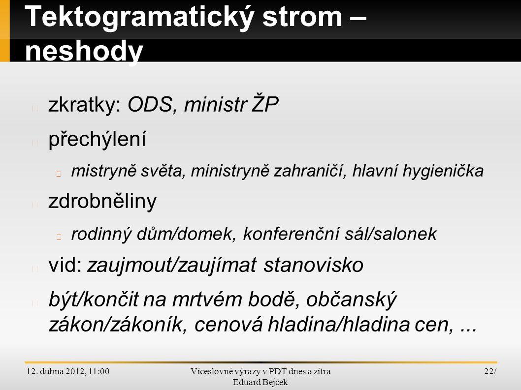 12. dubna 2012, 11:00Víceslovné výrazy v PDT dnes a zítra Eduard Bejček 22/ Tektogramatický strom – neshody zkratky: ODS, ministr ŽP přechýlení mistry