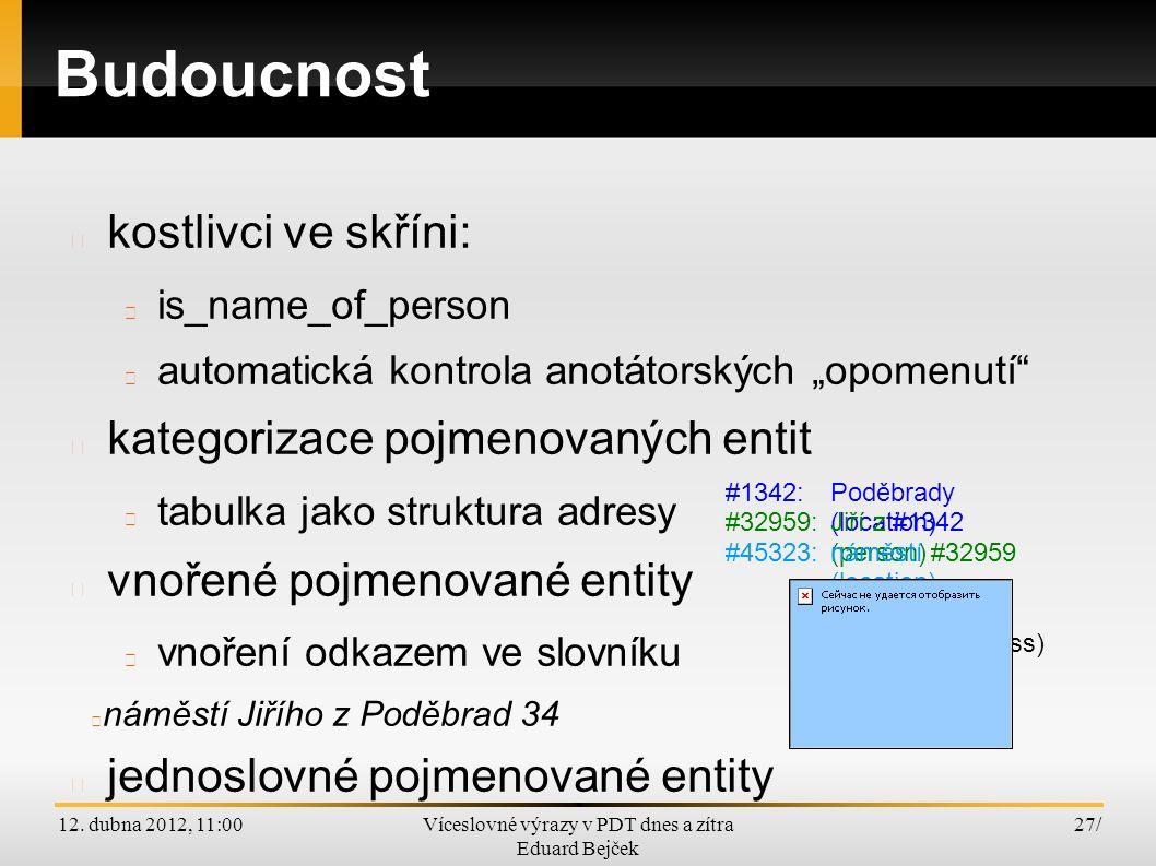 12. dubna 2012, 11:00Víceslovné výrazy v PDT dnes a zítra Eduard Bejček 27/ Budoucnost kostlivci ve skříni: is_name_of_person automatická kontrola ano