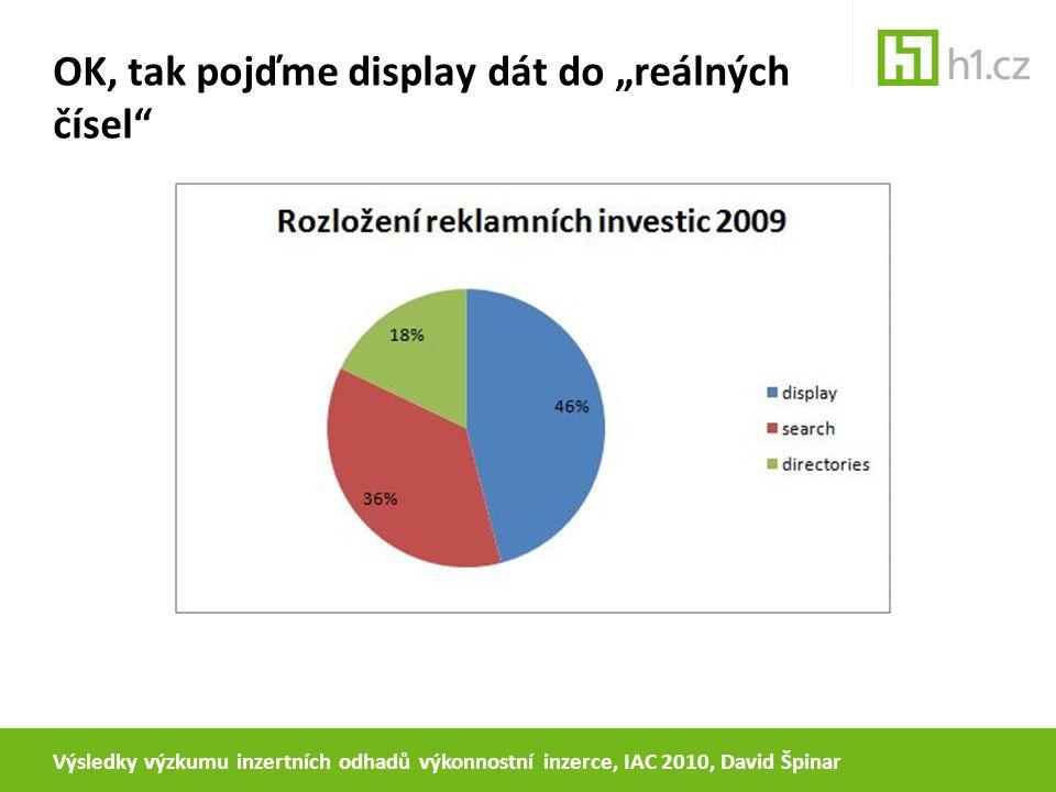 """OK, tak pojďme display dát do """"reálných čísel"""" Výsledky výzkumu inzertních odhadů výkonnostní inzerce, IAC 2010, David Špinar"""