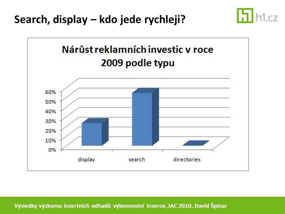 Search, display – kdo jede rychleji? Výsledky výzkumu inzertních odhadů výkonnostní inzerce, IAC 2010, David Špinar