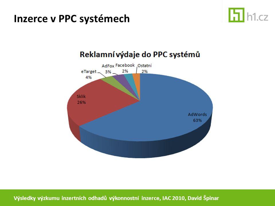 Inzerce v PPC systémech Výsledky výzkumu inzertních odhadů výkonnostní inzerce, IAC 2010, David Špinar