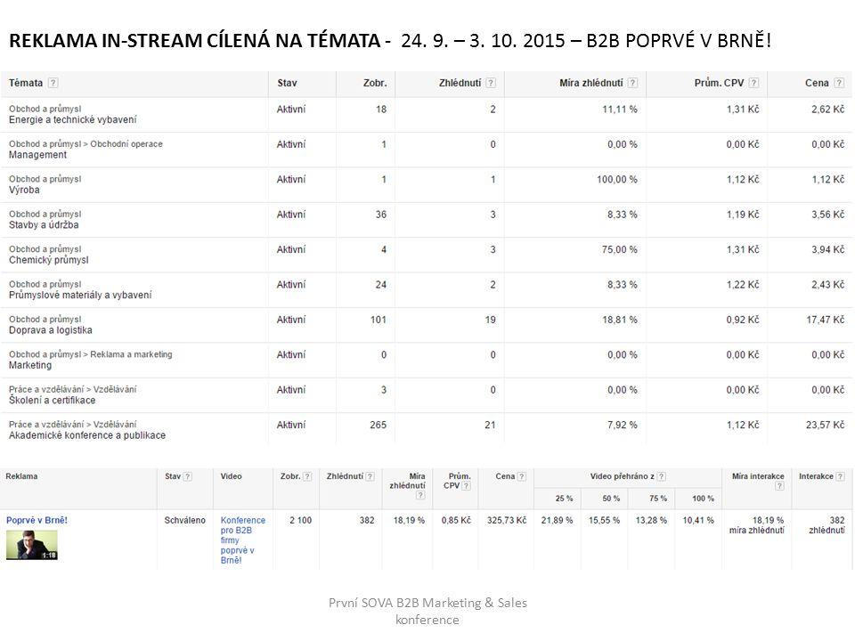 REKLAMA IN-STREAM CÍLENÁ NA TÉMATA - 24. 9. – 3. 10. 2015 – B2B POPRVÉ V BRNĚ!