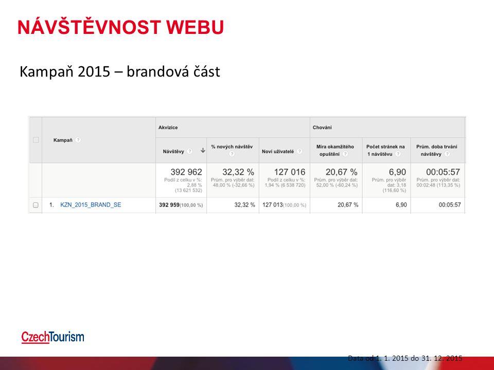 NÁVŠTĚVNOST WEBU Kampaň 2015 – brandová část Data od 1. 1. 2015 do 31. 12. 2015