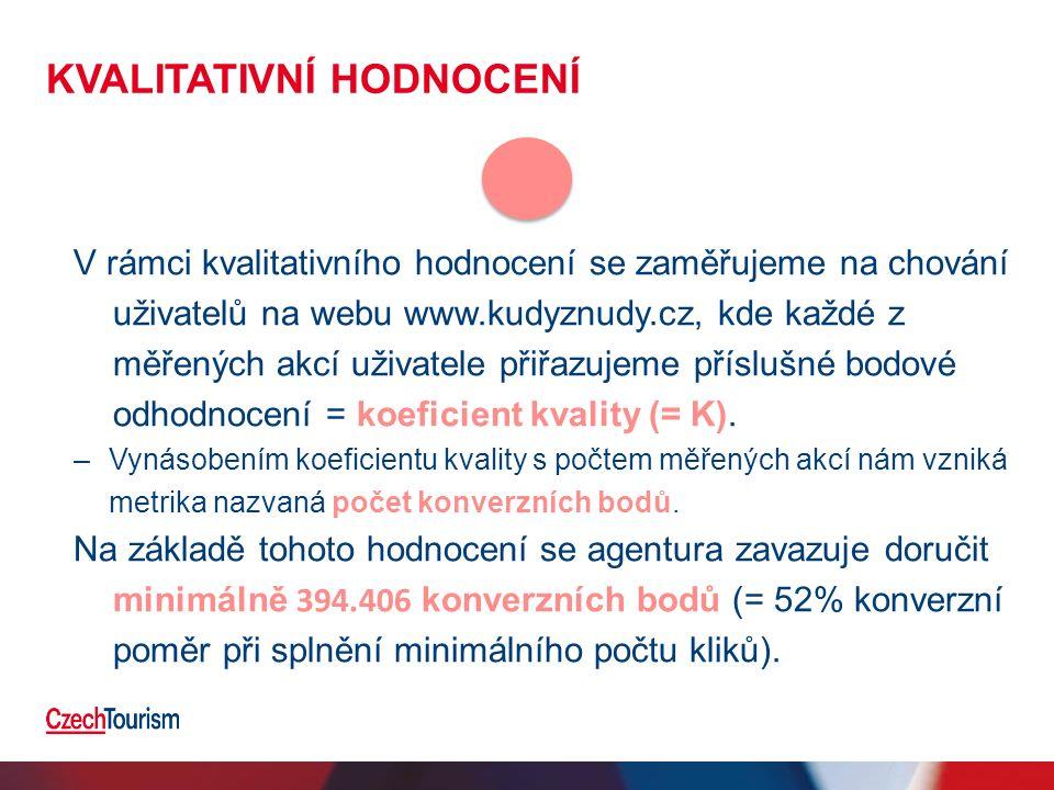 KVALITATIVNÍ HODNOCENÍ V rámci kvalitativního hodnocení se zaměřujeme na chování uživatelů na webu www.kudyznudy.cz, kde každé z měřených akcí uživatele přiřazujeme příslušné bodové odhodnocení = koeficient kvality (= K).