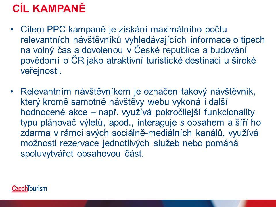CÍL KAMPANĚ Cílem PPC kampaně je získání maximálního počtu relevantních návštěvníků vyhledávajících informace o tipech na volný čas a dovolenou v Česk